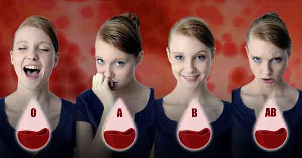 Характер человека по группе крови